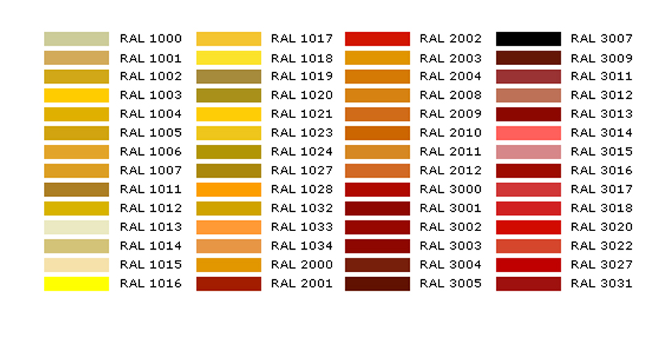 ACH Panels RAL Colours